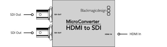 Blackmagic Design Micro Converter Hdmi To Sdi Maestrovision Audio Video Management Solutions
