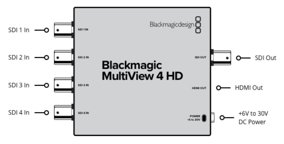 Blackmagic Design Multiview 4 Hd Maestrovision Audio Video Management Solutions