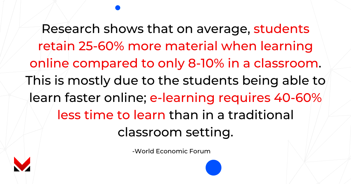 elearning statistic 1